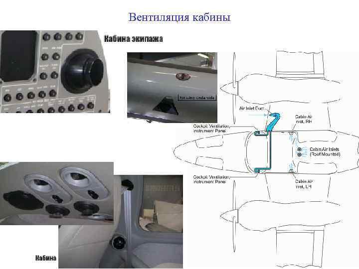 Вентиляция кабины