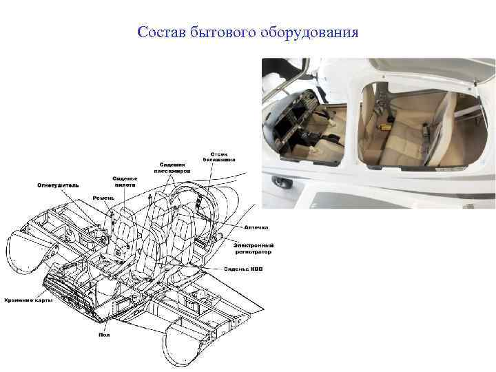 Состав бытового оборудования