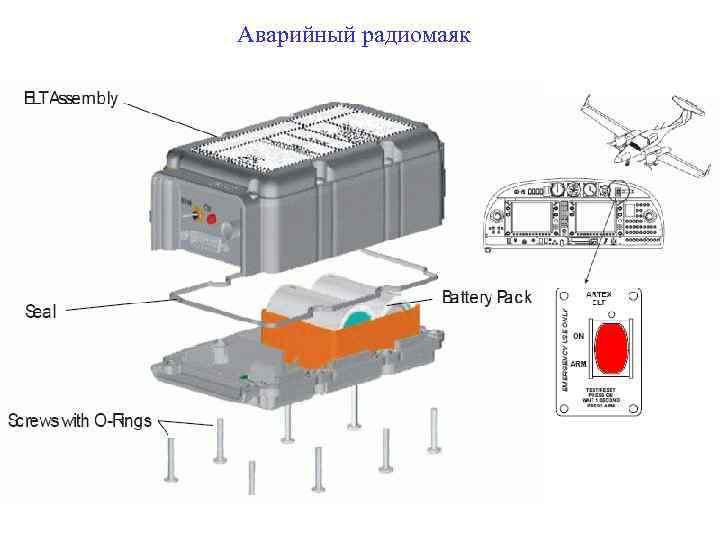Аварийный радиомаяк