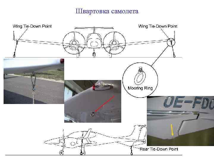 Швартовка самолета