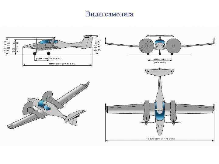 Виды самолета