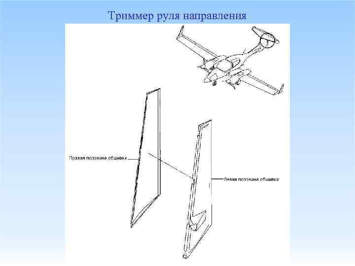 Триммер руля направления