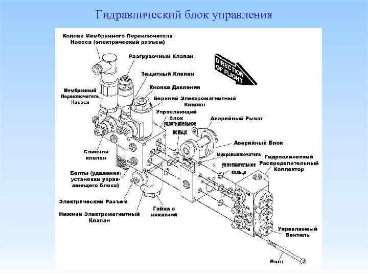 Гидравлический блок управления