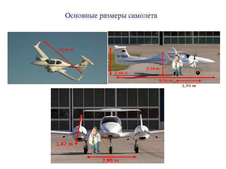 Основные размеры самолета