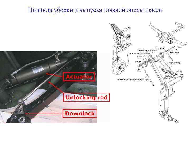 Цилиндр уборки и выпуска главной опоры шасси