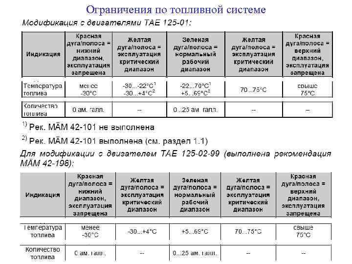 Ограничения по топливной системе