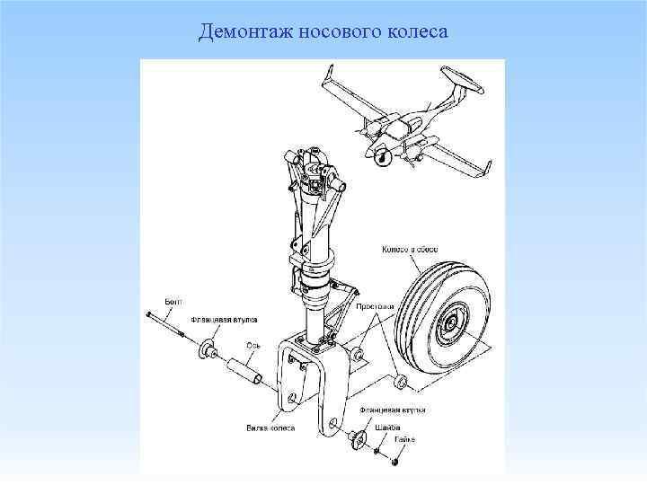 Демонтаж носового колеса