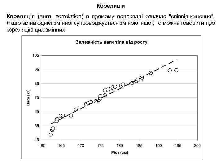 Кореляція (англ. correlation) в прямому перекладі означає
