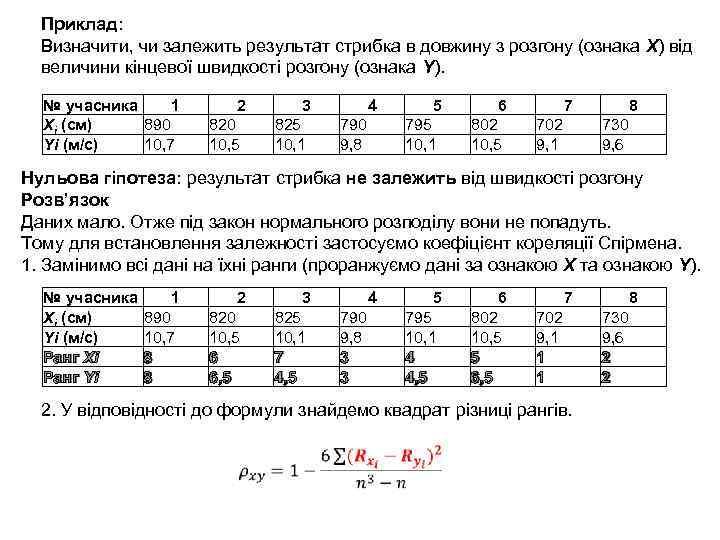 Приклад: Визначити, чи залежить результат стрибка в довжину з розгону (ознака X) від величини