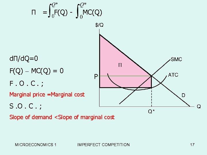 П = F(Q) - MC(Q) d. П/d. Q=0 F(Q) – MC(Q) = 0 P