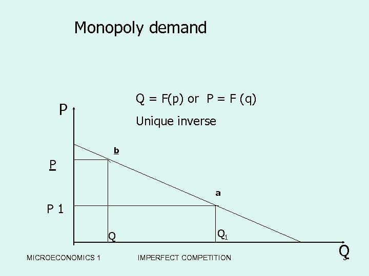 Monopoly demand Q = F(p) or P = F (q) P Unique inverse b