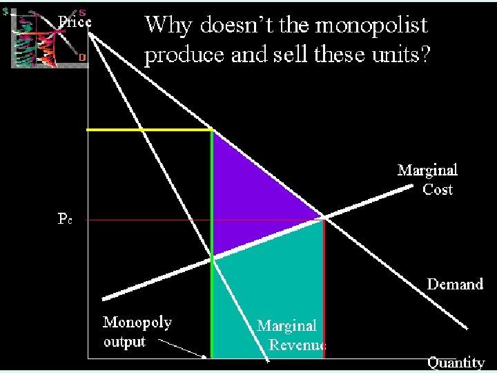 MICROECONOMICS 1 IMPERFECT COMPETITION 32