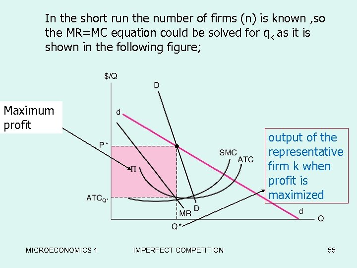 In the short run the number of firms (n) is known , so the