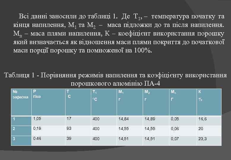 Всі данні заносили до таблиці 1. Де Т 1, – температура початку та кінця