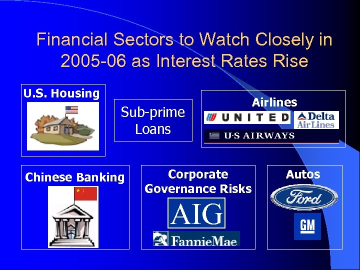 Financial Sectors to Watch Closely in 2005 -06 as Interest Rates Rise U. S.