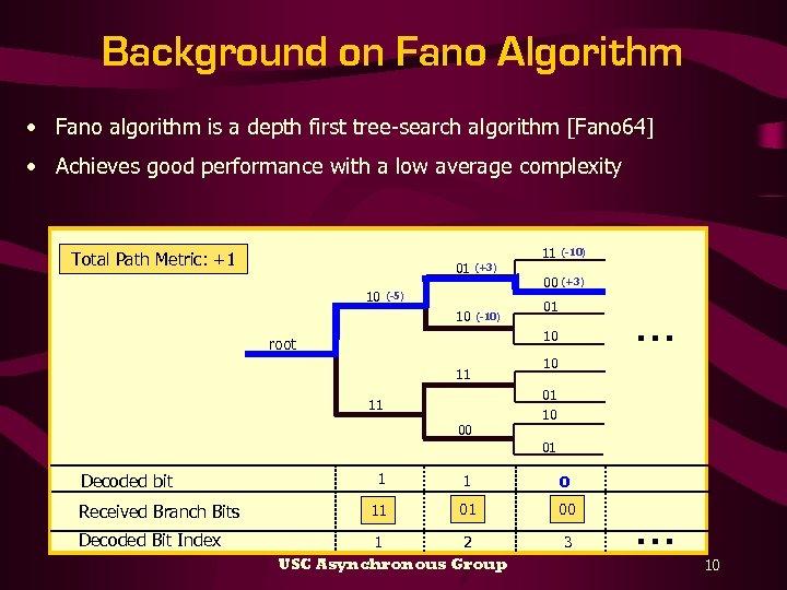 Background on Fano Algorithm • Fano algorithm is a depth first tree-search algorithm [Fano