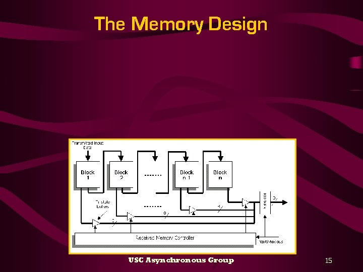 The Memory Design USC Asynchronous Group 15