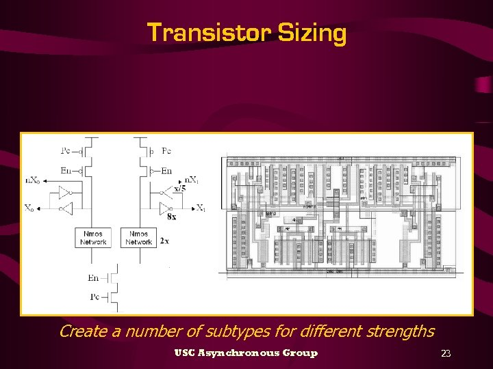 Transistor Sizing Create a number of subtypes for different strengths USC Asynchronous Group 23
