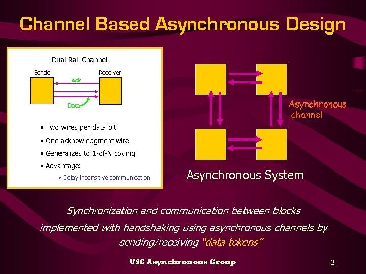 Channel Based Asynchronous Design Dual-Rail Channel Sender Receiver Ack clock Asynchronous channel Data •