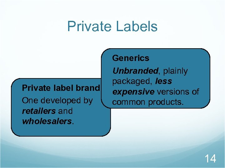 Private Labels Private label brand One developed by retailers and wholesalers. Generics Unbranded, plainly