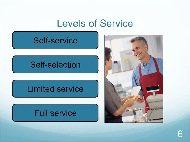 Levels of Service Self-selection Limited service Full service 6