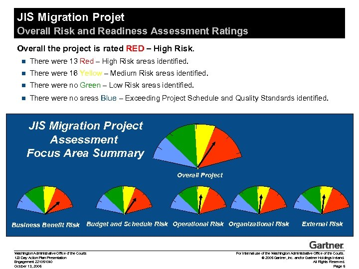 JIS Migration Projet Overall Risk and Readiness Assessment Ratings Overall the project is rated