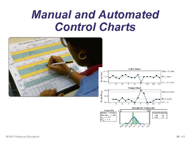 Manual and Automated Control Charts © 2011 Pearson Education S 6 - 41