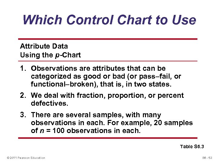 Which Control Chart to Use Attribute Data Using the p-Chart 1. Observations are attributes