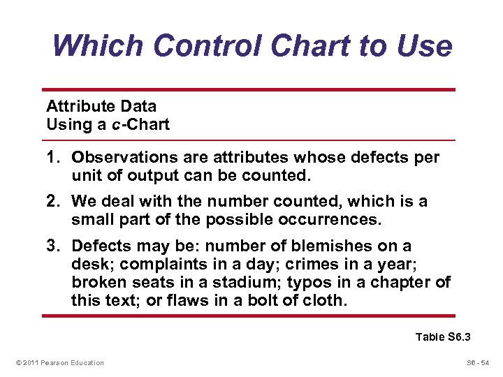Which Control Chart to Use Attribute Data Using a c-Chart 1. Observations are attributes
