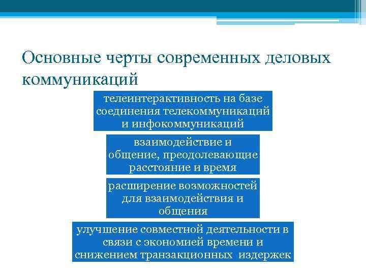 Основные черты современных деловых коммуникаций телеинтерактивность на базе соединения телекоммуникаций и инфокоммуникаций взаимодействие и