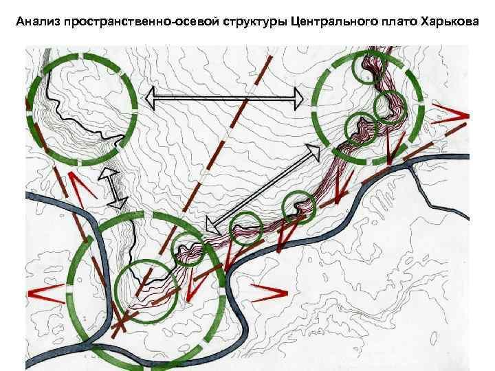 Анализ пространственно-осевой структуры Центрального плато Харькова