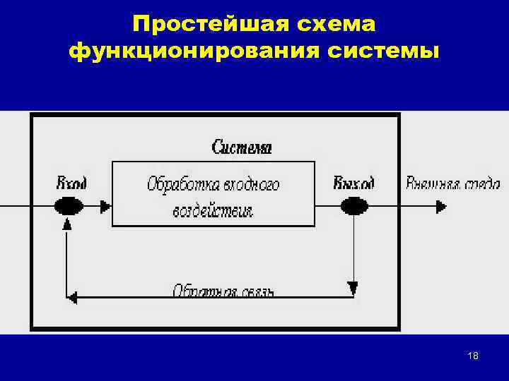 Простейшая схема функционирования системы 18
