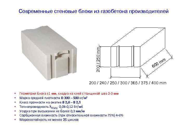 200 / 250 mm Современные стеновые блоки из газобетона производителей mm 0 60 200