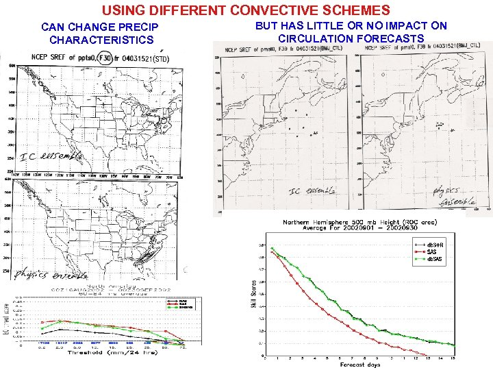 USING DIFFERENT CONVECTIVE SCHEMES CAN CHANGE PRECIP CHARACTERISTICS BUT HAS LITTLE OR NO IMPACT