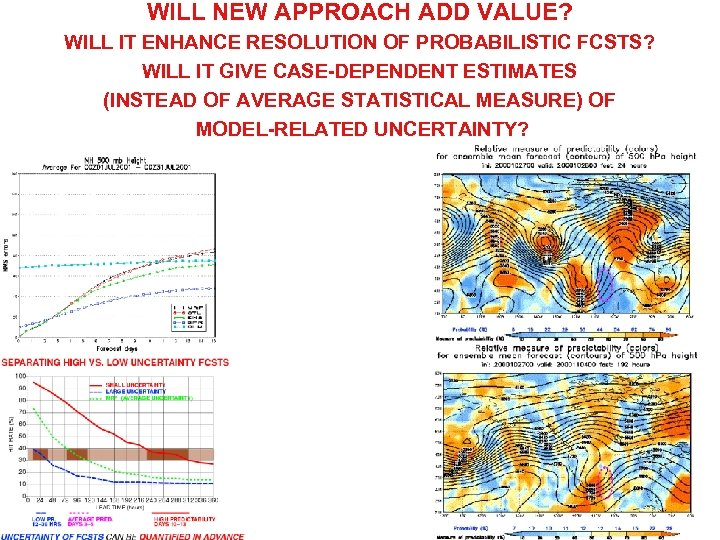 WILL NEW APPROACH ADD VALUE? WILL IT ENHANCE RESOLUTION OF PROBABILISTIC FCSTS? WILL IT