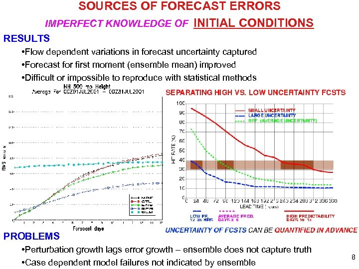 SOURCES OF FORECAST ERRORS IMPERFECT KNOWLEDGE OF INITIAL CONDITIONS RESULTS • Flow dependent variations