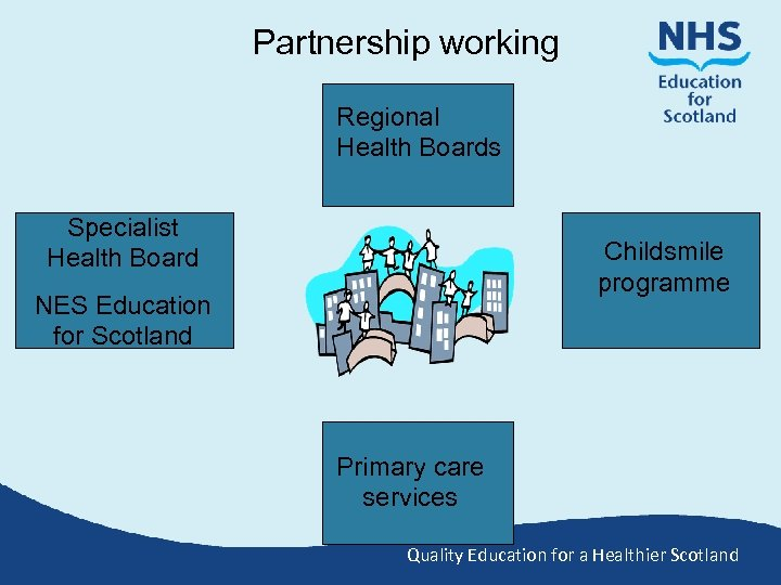Partnership working Regional Health Boards Specialist Health Board Childsmile programme NES Education for Scotland