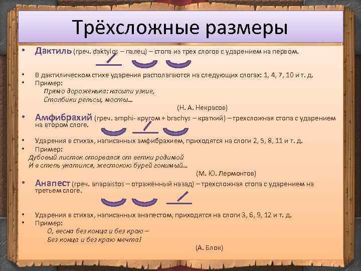 Трёхсложные размеры • Дактиль (греч. daktylos – палец) – стопа из трех слогов с