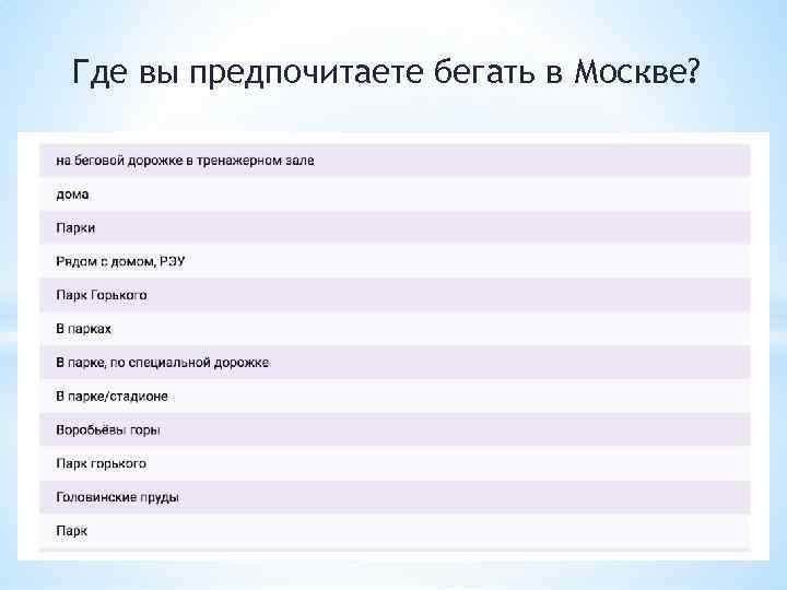 Где вы предпочитаете бегать в Москве? 13