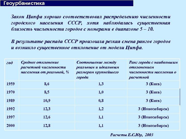 Геоурбанистика Закон Ципфа хорошо соответствовал распределению численности городского населения СССР, хотя наблюдалась существенная