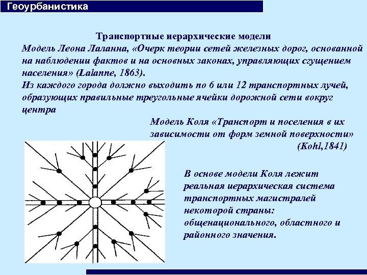 Геоурбанистика Транспортные иерархические модели Модель Леона Лаланна, «Очерк теории сетей железных дорог, основанной