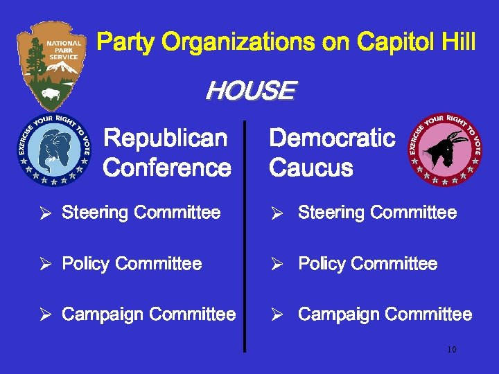 Party Organizations on Capitol Hill HOUSE Republican Conference Democratic Caucus Ø Steering Committee Ø