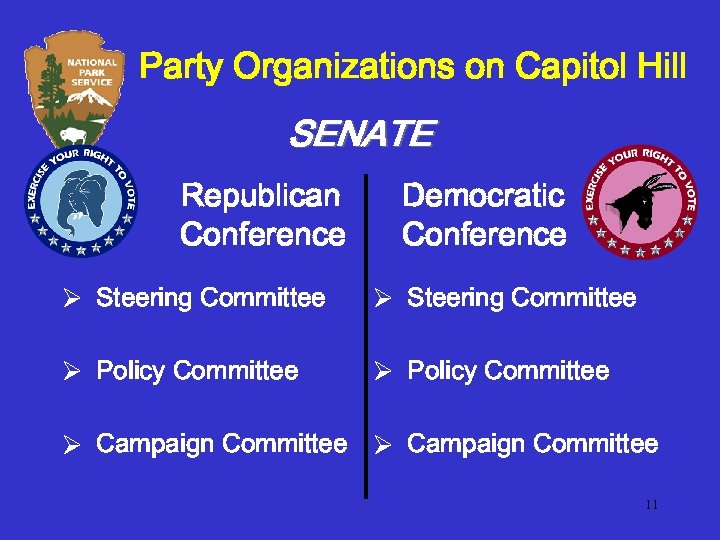 Party Organizations on Capitol Hill SENATE Republican Conference Democratic Conference Ø Steering Committee Ø