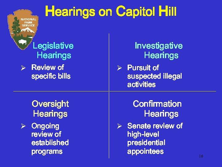 Hearings on Capitol Hill Legislative Hearings Investigative Hearings Ø Review of specific bills Ø