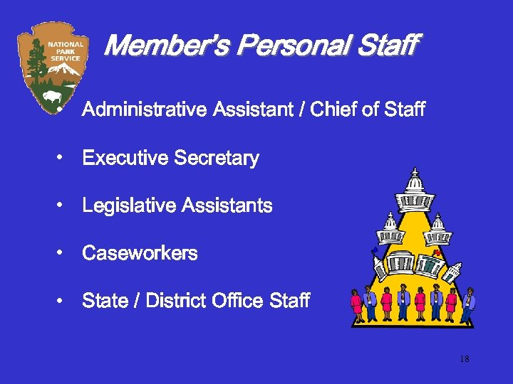 Member's Personal Staff • Administrative Assistant / Chief of Staff • Executive Secretary •