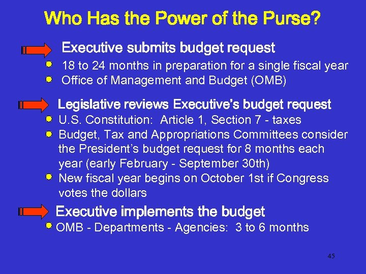 Who Has the Power of the Purse? • Executive submits budget request 18 to