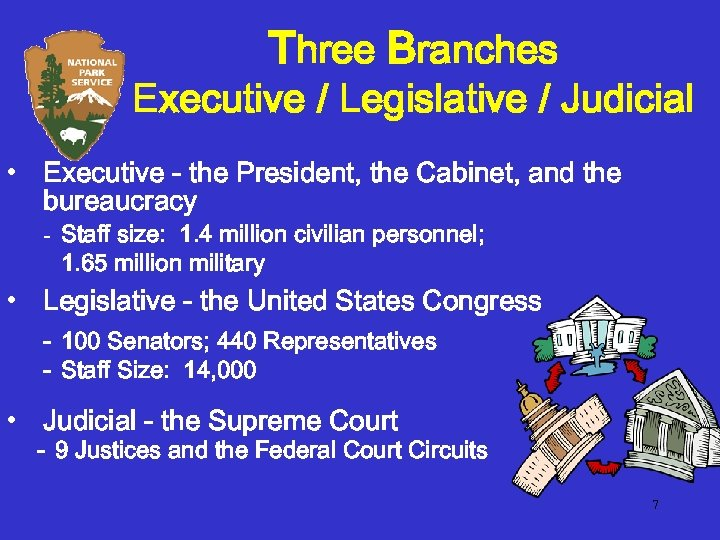 Three Branches Executive / Legislative / Judicial • Executive - the President, the Cabinet,