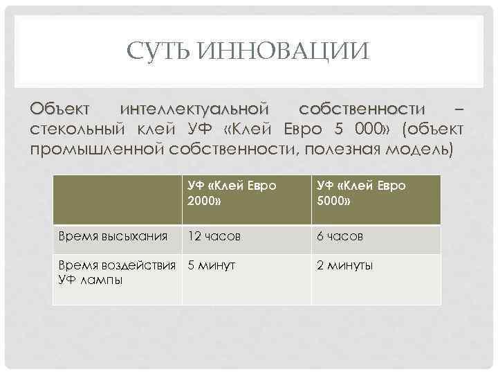 СУТЬ ИННОВАЦИИ Объект интеллектуальной собственности – стекольный клей УФ «Клей Евро 5 000» (объект