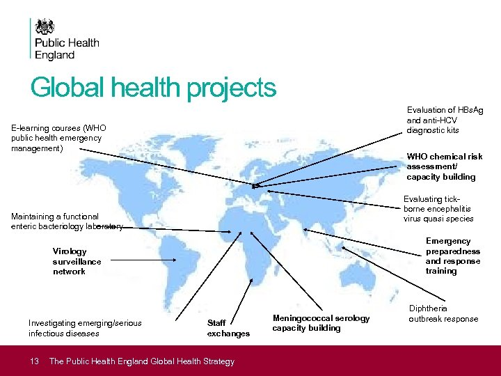 Global health projects Evaluation of HBs. Ag and anti-HCV diagnostic kits E-learning courses (WHO