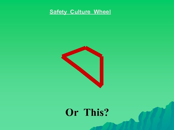 Safety Culture Wheel Or This?